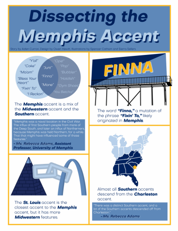Dissecting the Memphis Accent