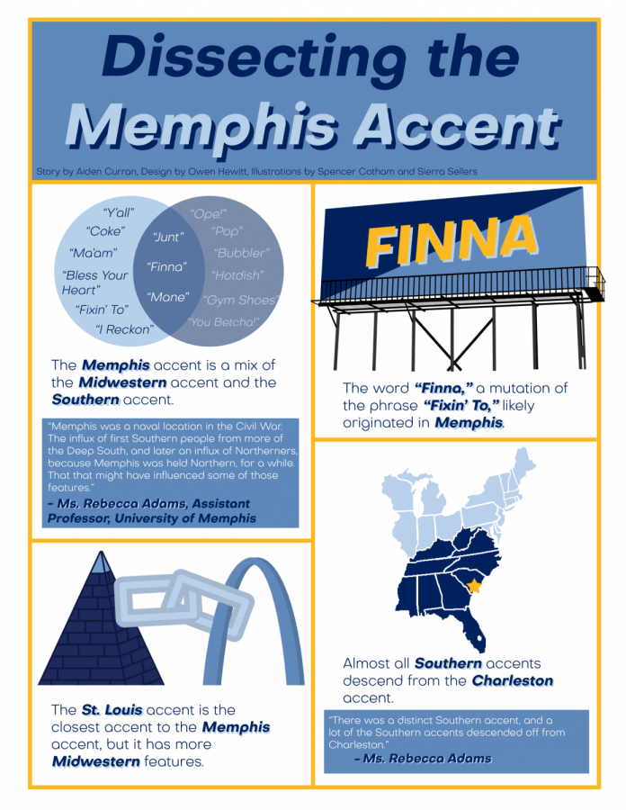 Dissecting+the+Memphis+Accent