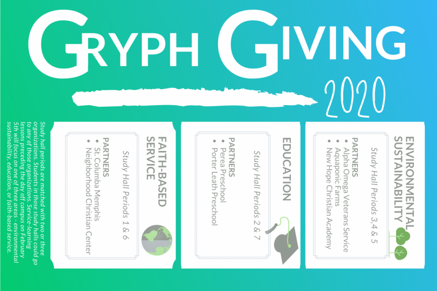 This infographic shows where students will be serving on the day of Gryph Giving. Students will be going out to serve and give back to their community on Feb. 5, 2020.