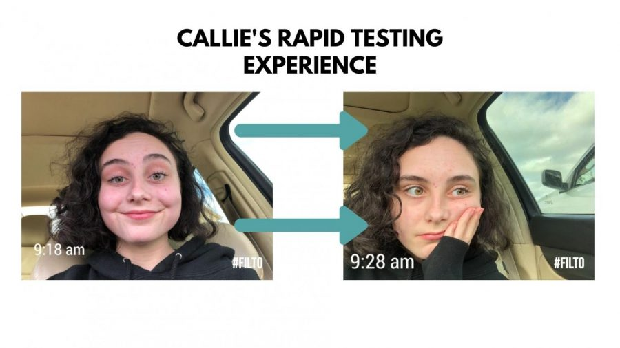 My Rapid Testing Experience